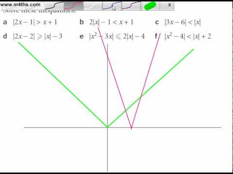 (b) Solving Modulus Inequalities (Absolute value) Quadratics and linear