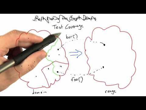 Coverage - Software Testing - Coverage Testing - Udacity