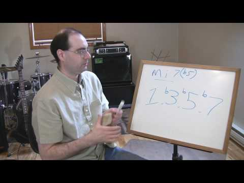 CREATIVE GUITAR: Music Theory - Seventh & Extended Chords
