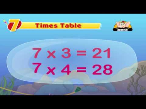 Learn Multiplication - Table 7