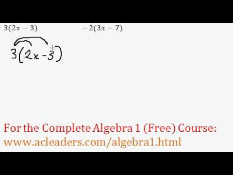 Distributive Property - Examples & Video Explanation