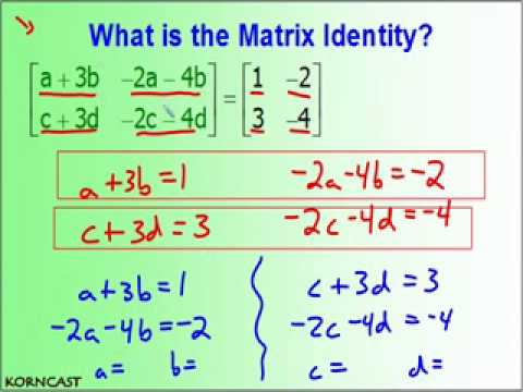 The Identity Matrix KORNCAST