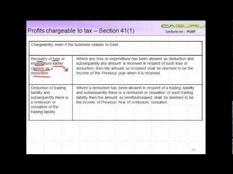 CA IPCC PGBP 70   Profits chargeable to tax    Section 41(1)