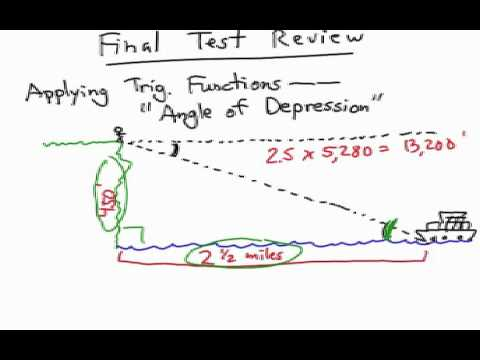 How to Solve Trig Application Problems: Angle of Depression