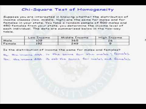Example of a Chi-Square Test of Homogeneity Using a Calculator
