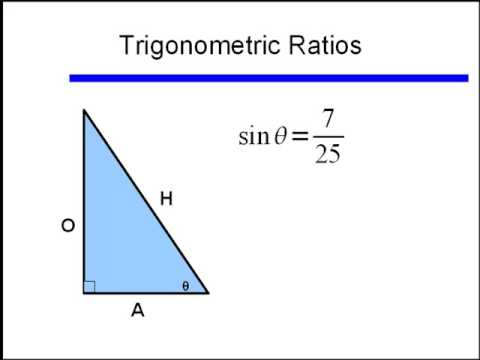 Video 4 MathXL example with Basic Trig Functions