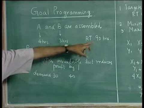 Lec-9 Goal Programming-Formulations