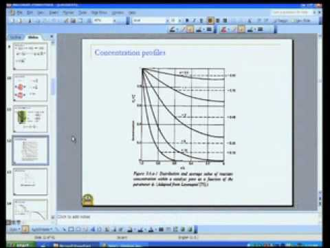 Mod-04 Lec-20 Gas-solid Catalytic Reactions - Diffusion & Reaction I