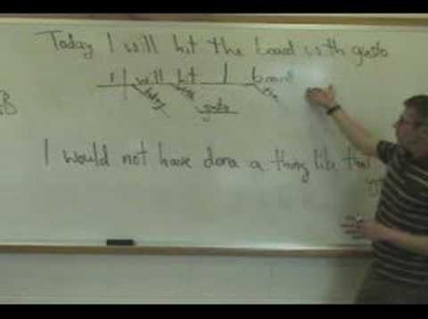 English Grammar Lesson. Sentence Diagramming 5: Direct Objects