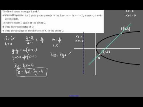 (11) FP1 - The Parabola (Distance from directrix) The parabola Further Pure 1 (Edexcel)