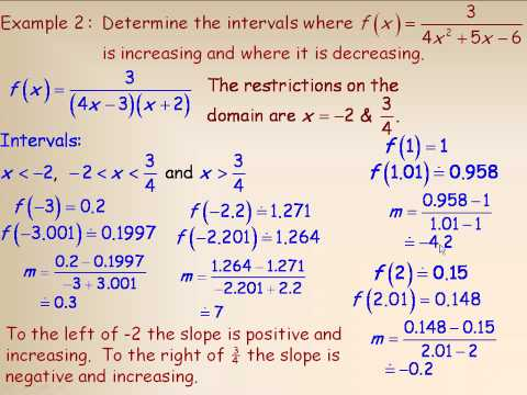 Reciprocal of a Quadratic Function Part 3