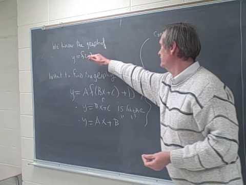Precalculus Ma 112 Chapter 2 Introduction