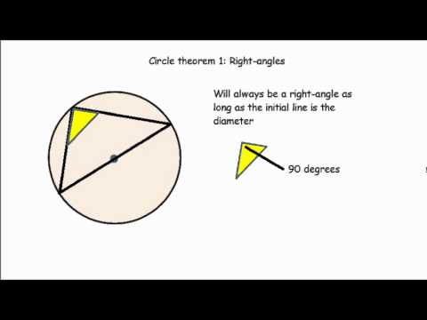 Circle Theorems - angles equal to 90 at the circumference maths GCSE revision