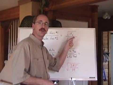 AP Chemistry: Gases 2