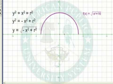 Conic Sections: Graphing Circles on Calculators