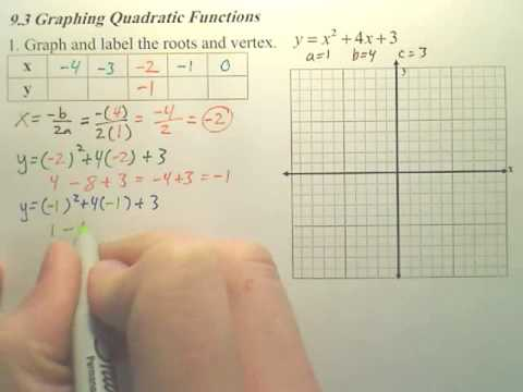 9.3a Graphing Quadratic Functions - Algebra 1