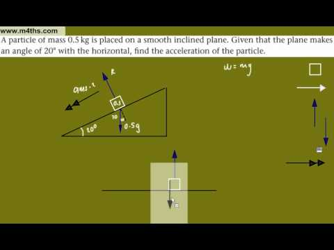 (a) M1 Edexcel Incline Planes (Resolving forces)