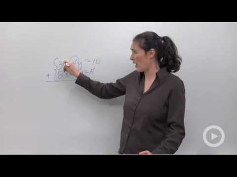 Solving Systems of Equations using Elimination