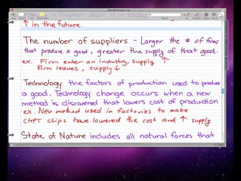 Microeconomics - 33: Change in Supply P2
