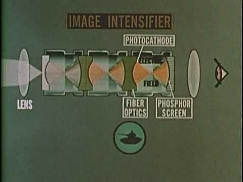 Research & Development Film Report 53 (1974)
