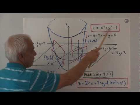 MF78: Calculus on the unit circles