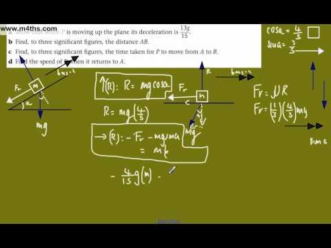 (h) M1 Edexcel Incline Planes (Resolving forces)