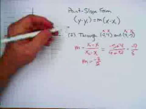 Point Slope Form of the Equation of a Line