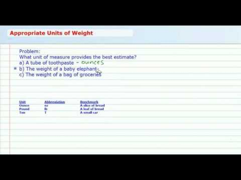 Appropriate Customary Units for Estimating Weight