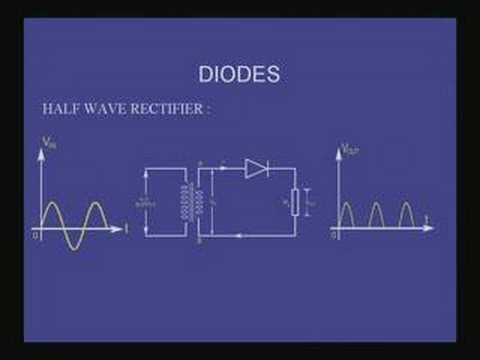 Lecture - 7 Application of Diodes