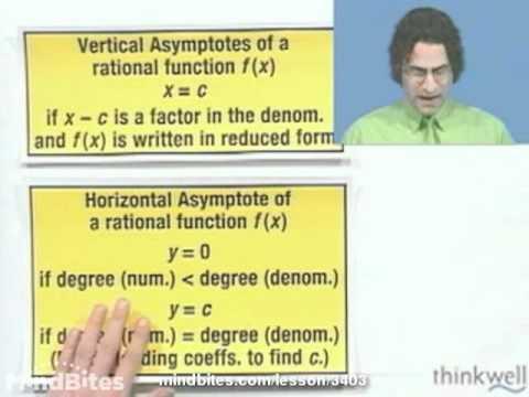 College Algebra: Oblique Asymptotes