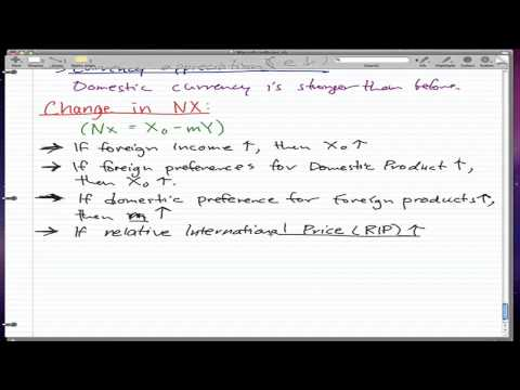 Macroeconomics - 26: Changes in Net Exports