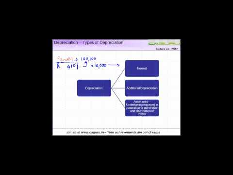 972.CA IPCC   PGBP   Depreciation   Types of depreciation