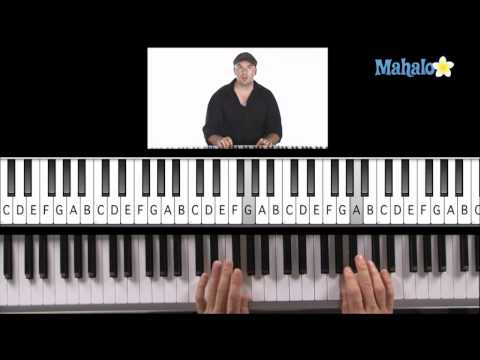 Learn Piano HD: How to Play Chromatic Scale (Right and Left Hand) on Piano