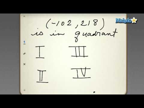 Linear Function Quiz - Quadrants