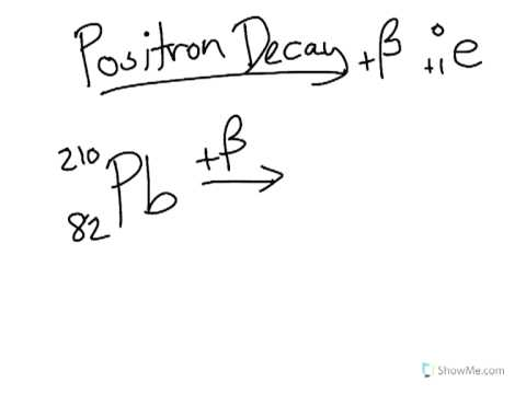 Learn about Positron Decay