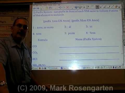Chemistry Tutorial 6.03b:  Naming Molecular Compounds
