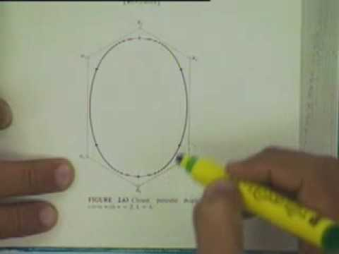 Lecture - 34 Modelling of B-spline Curves