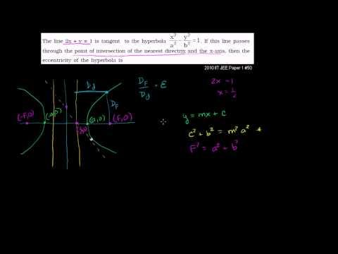 2010 IIT JEE Paper 1 Problem 50 Hyperbola Eccentricity