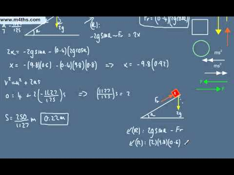 (4) Dynamics Overview -  M1 Mechanics Revision -Inclined Plane Tough Question