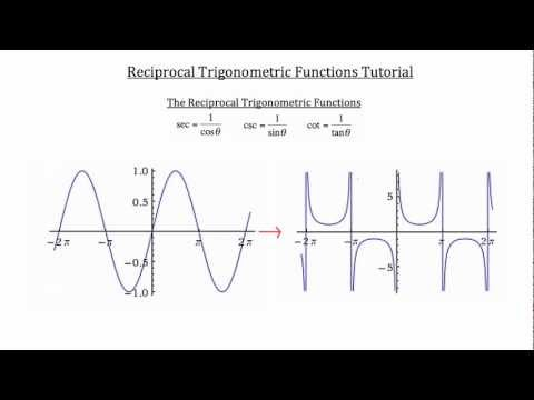 Reciprocal Trigonometric Functions
