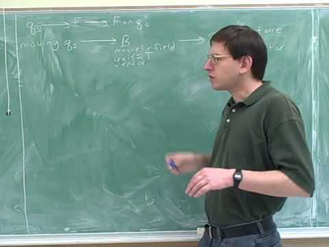 Magnetic field and force. Right-hand rules (3)