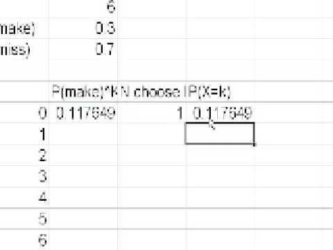 Binomial Distribution 4