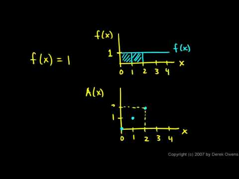 Calculus - The Fundamental Theorem, Part 3