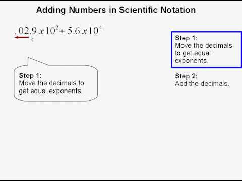 Adding numbers in scientific notation