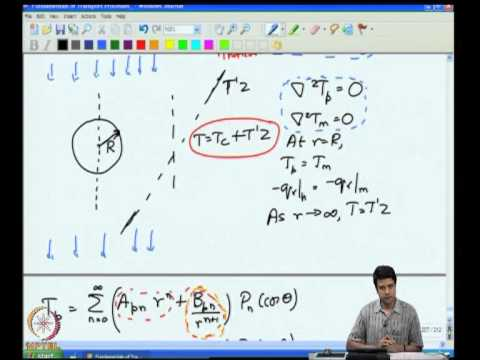 Mod-06 Lec-31 Diffusion Equation Spherical Co-ordinates Effective Conductivity of a Composite