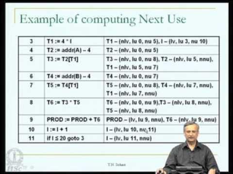 Mod-04 Lec-06 Code Generation