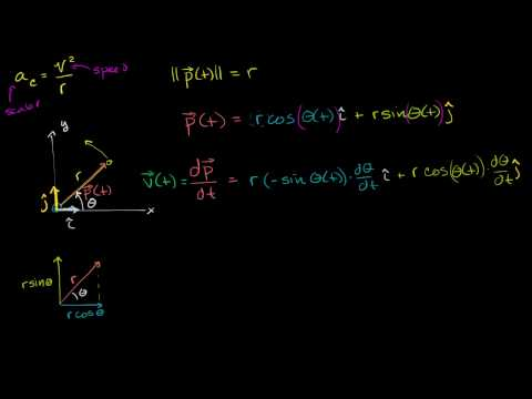 Calculus proof of centripetal acceleration formula