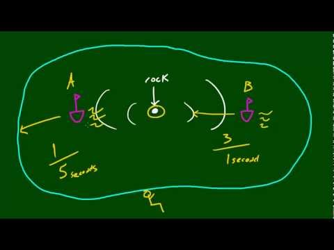 Physics Lecture - 41 - Doppler Effect