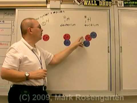 Chemistry Tutorial 4.1:  Atomic Structure The Nucleus