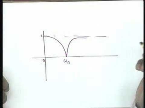 Lecture - 23 Minor - 1